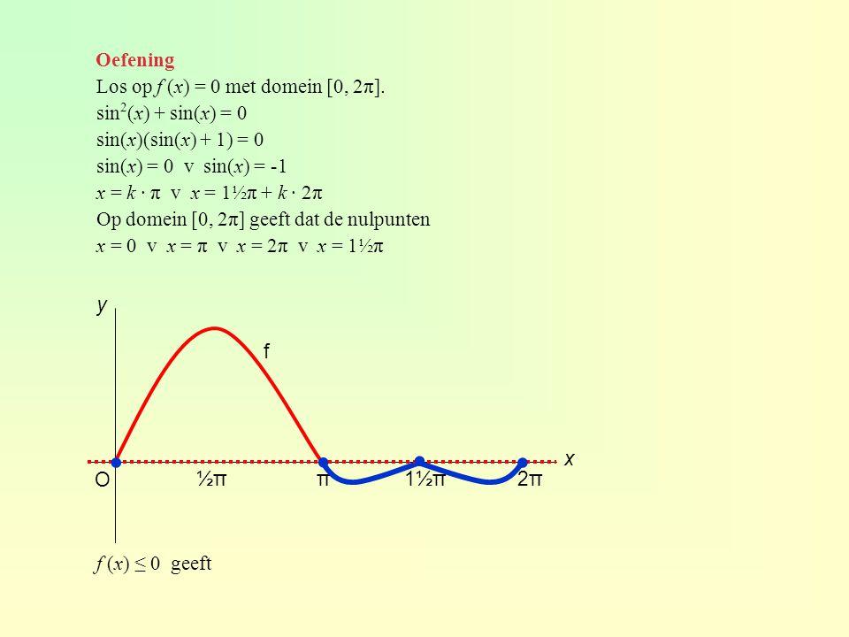 ∙ ∙ ∙ ∙ Oefening Los op f (x) = 0 met domein [0, 2π].